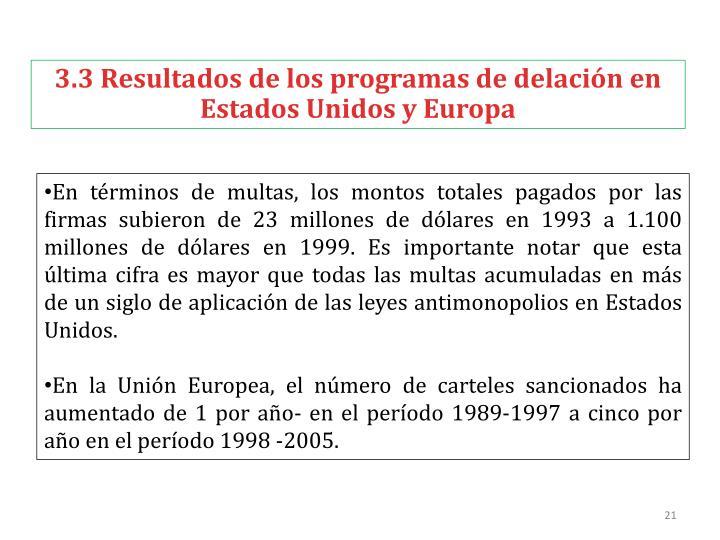 3.3 Resultados de los programas de delación en Estados Unidos y Europa