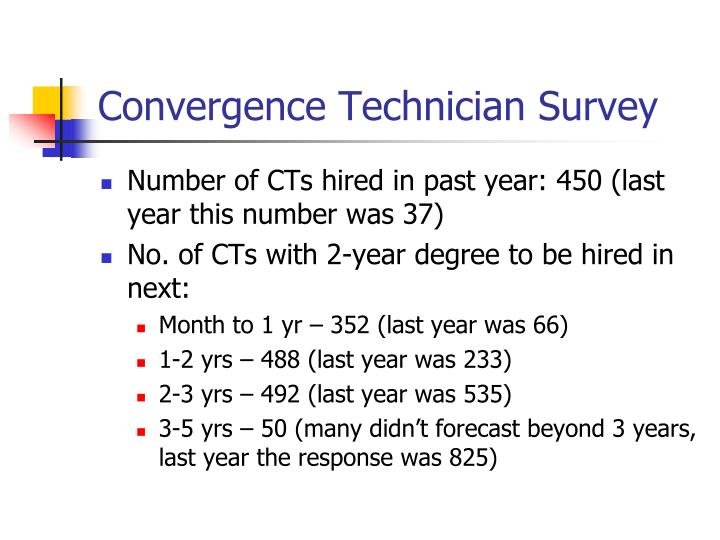 Convergence Technician Survey