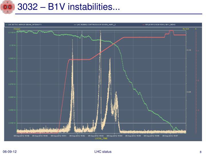 3032 – B1V instabilities...