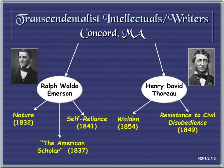 Transcendentalist Intellectuals/Writers