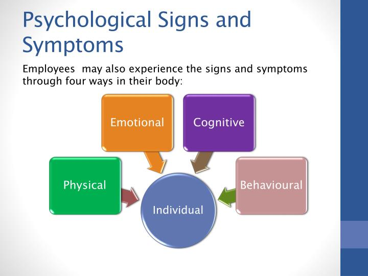 Psychological Signs and Symptoms