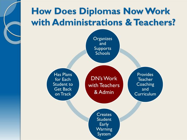 How Does Diplomas Now Work with Administrations & Teachers?
