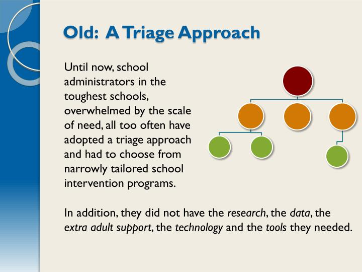 Old:  A Triage Approach