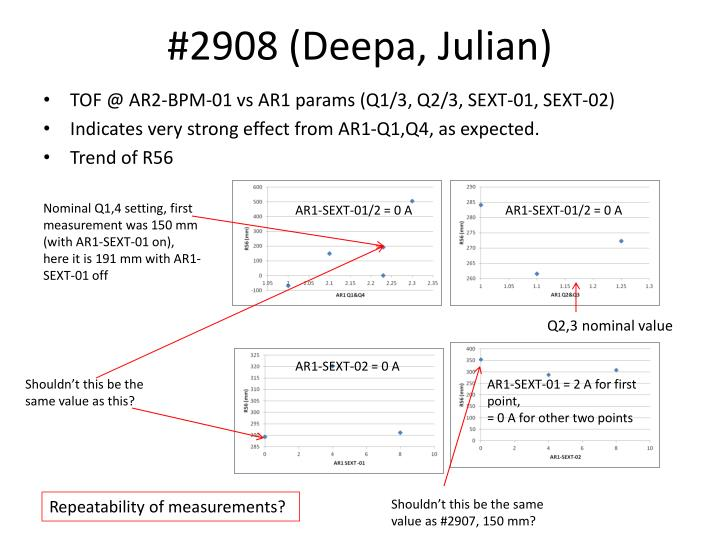 #2908 (Deepa, Julian)