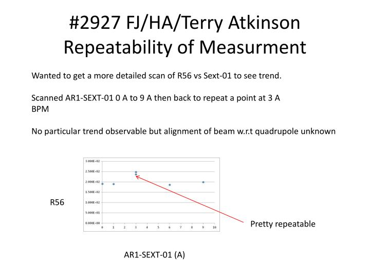 #2927 FJ/HA/Terry Atkinson Repeatability of Measurment