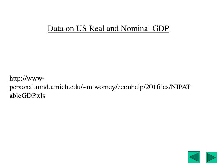 Data on US Real and Nominal GDP