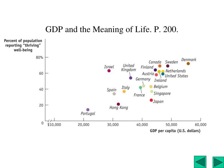 GDP and the Meaning of Life. P. 200.