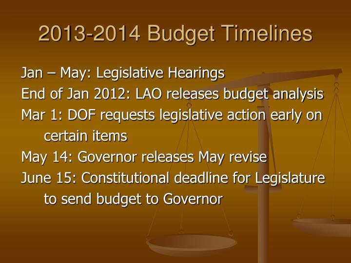 2013-2014 Budget Timelines