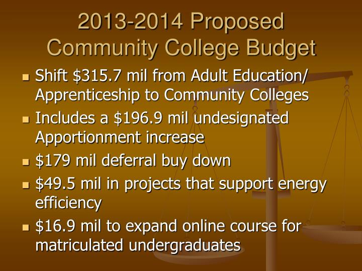 2013-2014 Proposed Community College Budget