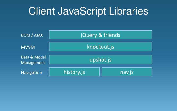 Client JavaScript Libraries