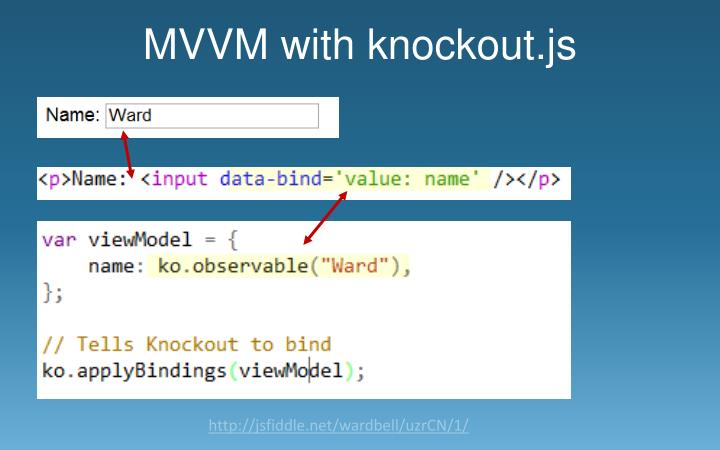 MVVM with knockout.js