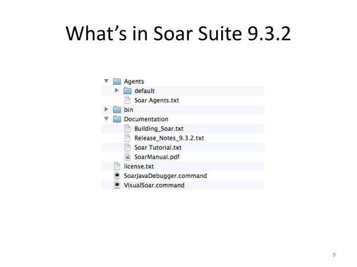 What's in Soar Suite 9.3.2