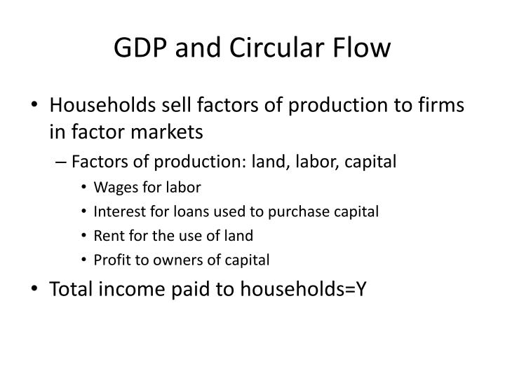 GDP and Circular Flow