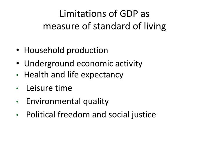 Limitations of GDP as