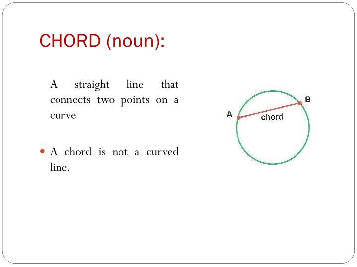 CHORD (noun):