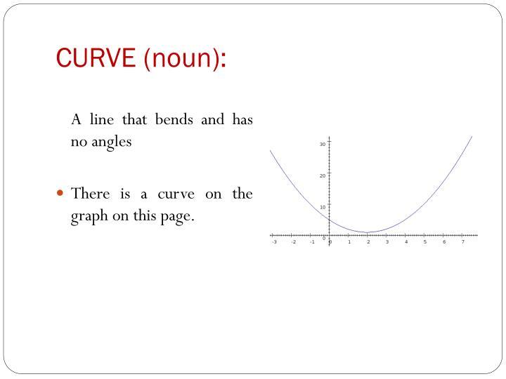 CURVE (noun):