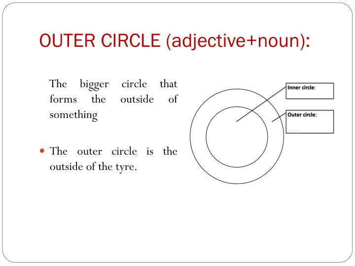 OUTER CIRCLE (