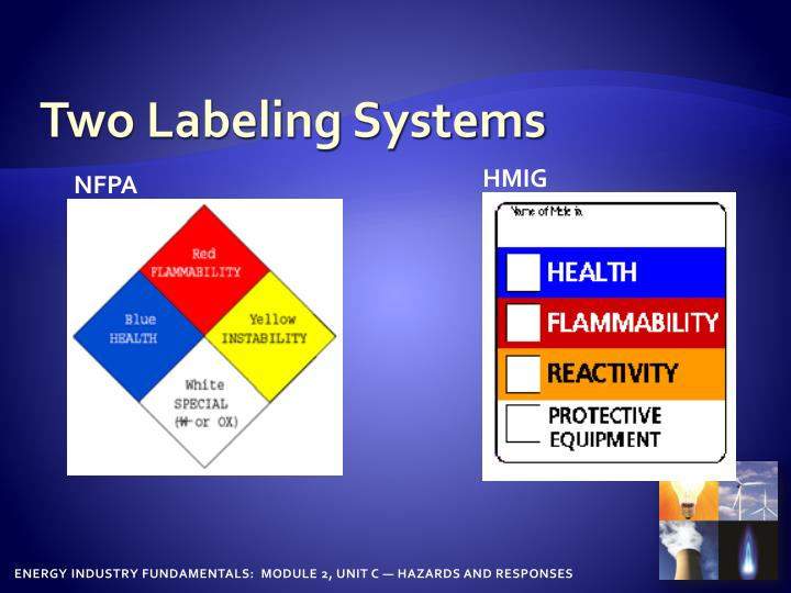 Two Labeling Systems