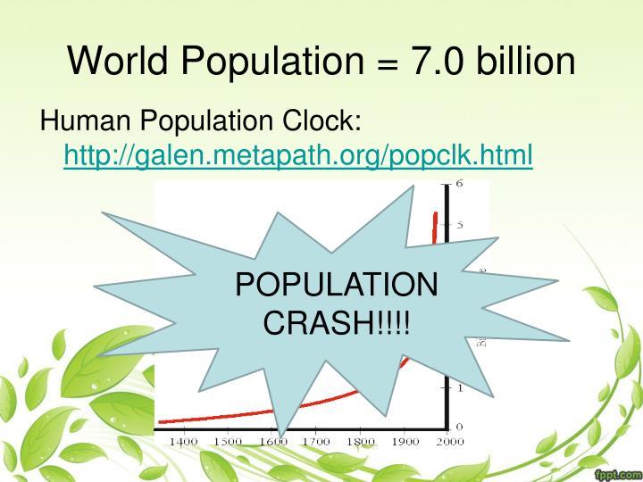 World Population = 7.0 billion
