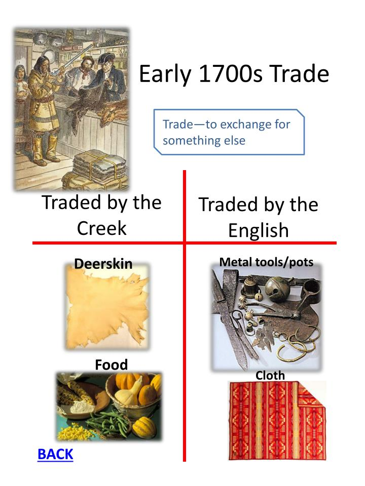 Early 1700s Trade