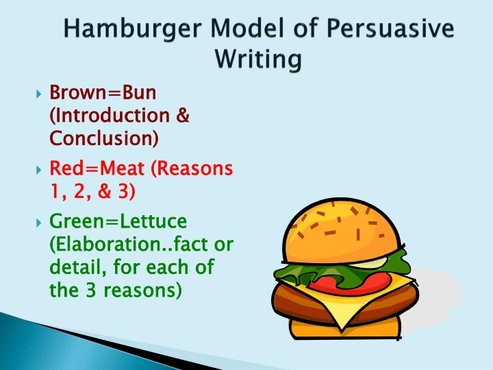 persuasive writing powerpoint In order to write an effective persuasive text, students must know how to use persuasive devices successfully in their writing this powerpoint presentation will.