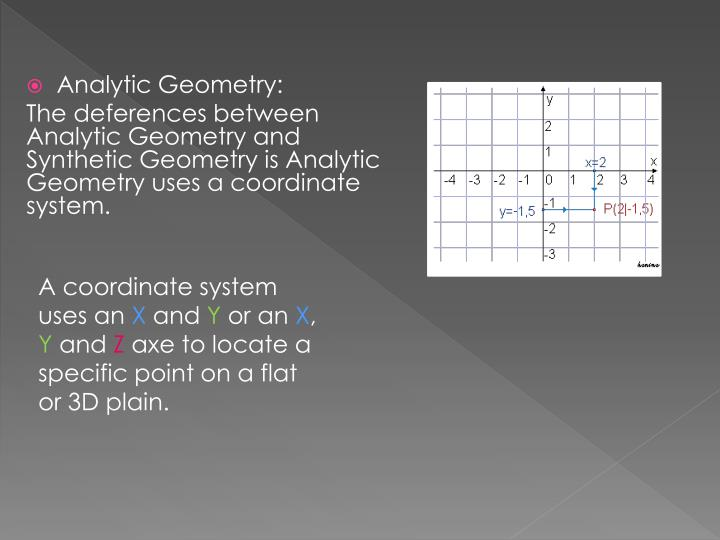 Analytic Geometry: