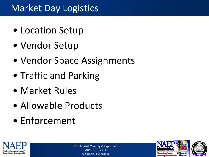 Market Day Logistics
