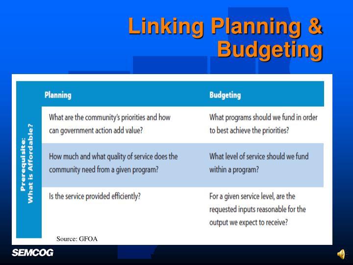 Linking Planning & Budgeting
