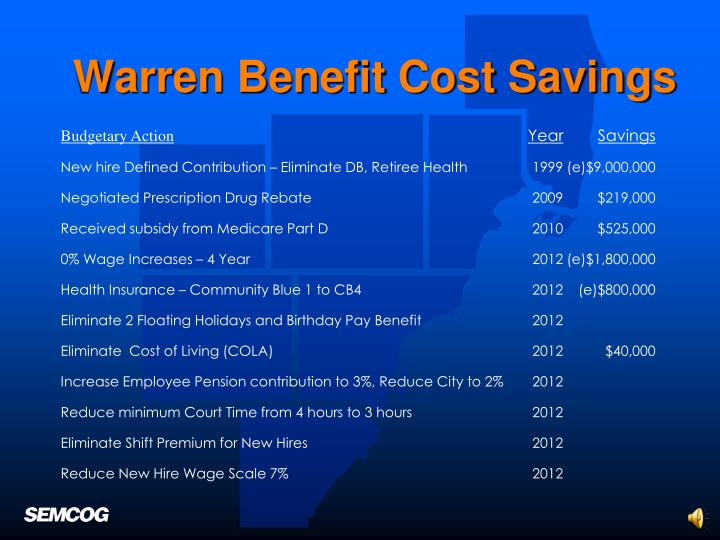 Warren Benefit Cost Savings