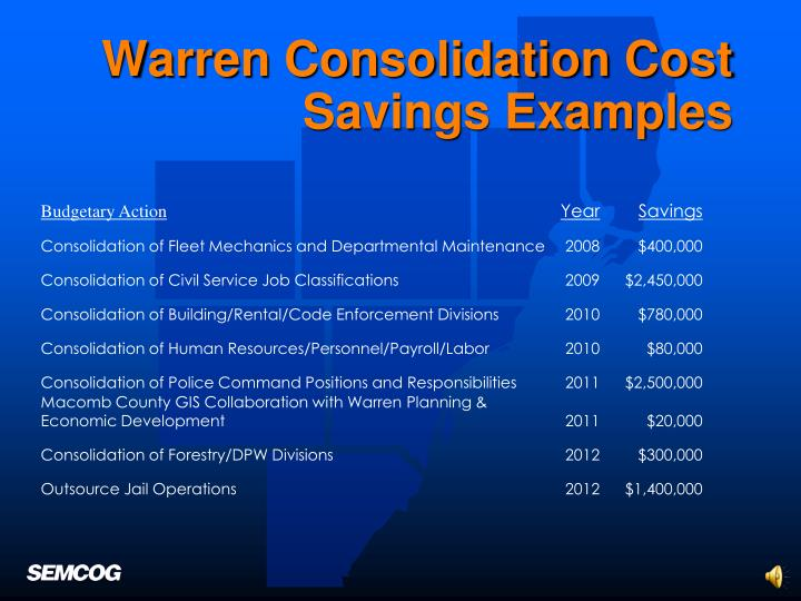 Warren Consolidation Cost Savings Examples
