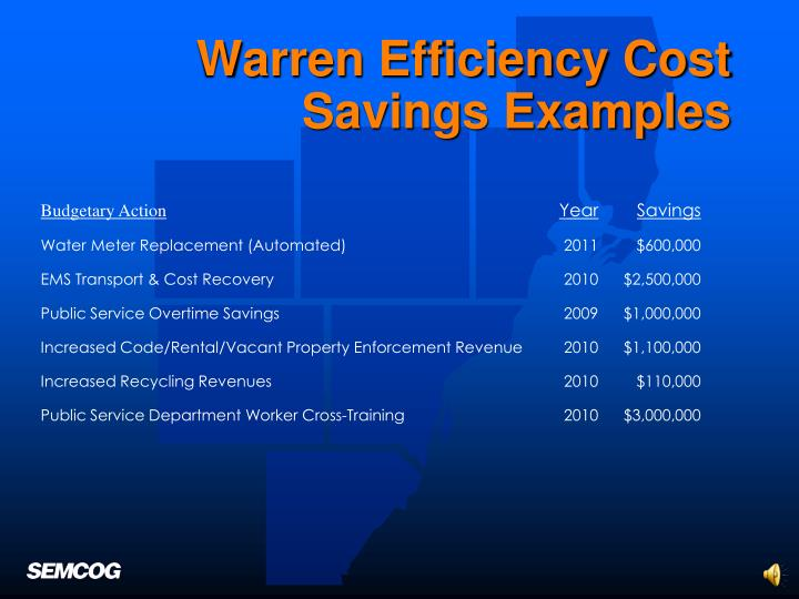 Warren Efficiency Cost Savings Examples
