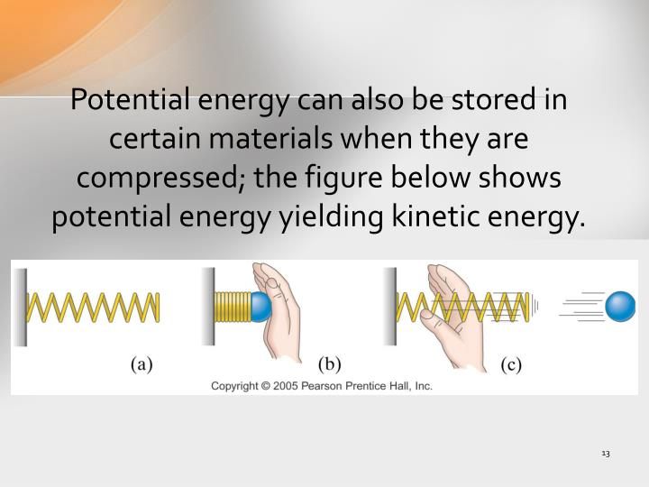 Potential energy can also be stored in