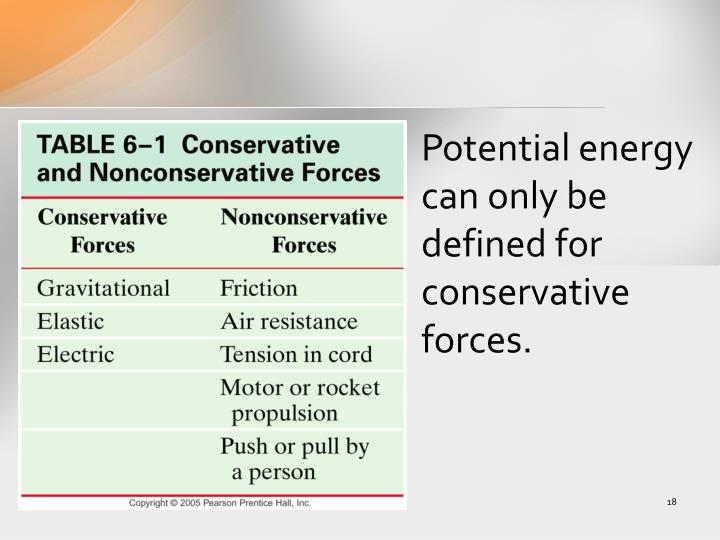 Potential energy can only be defined for conservative forces.