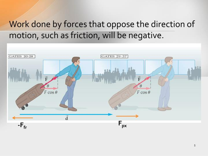 Work done by forces that oppose the direction of motion, such as friction, will be negative.
