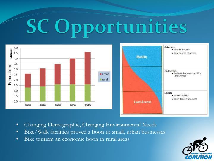 SC Opportunities