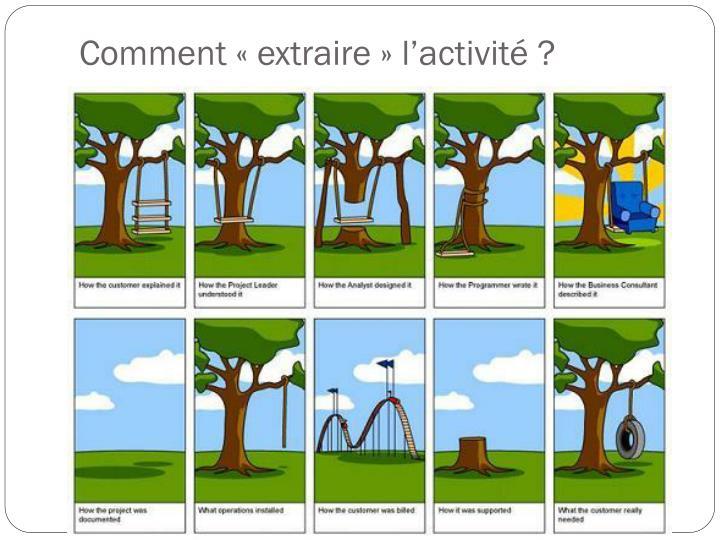 Comment «extraire» l'activité ?