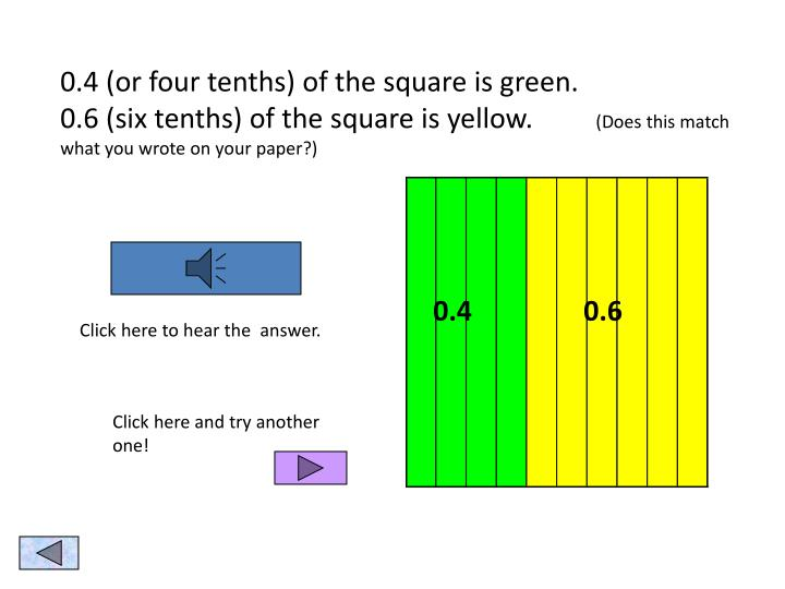 0.4 (or four tenths) of the square is green.