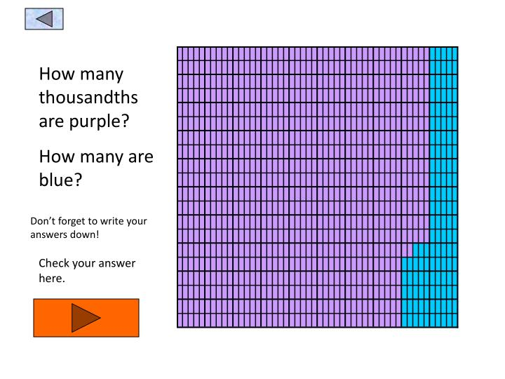 How many thousandths are purple?