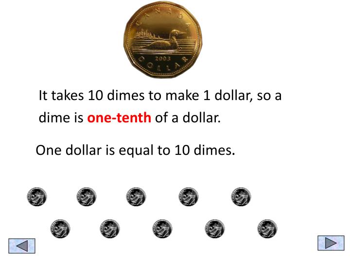 It takes 10 dimes to make 1 dollar, so a dime is