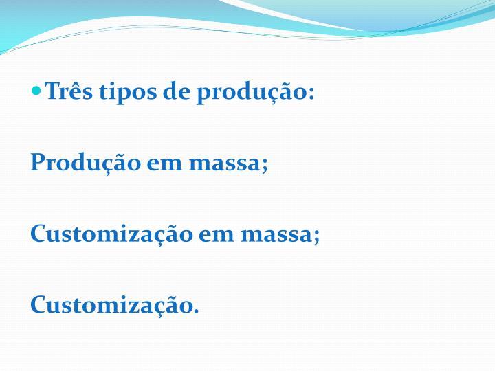 Três tipos de produção: