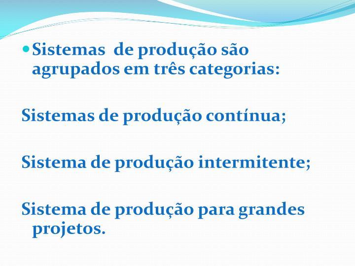 Sistemas  de produção são agrupados em três categorias: