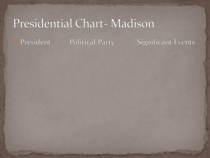 Presidential Chart- Madison