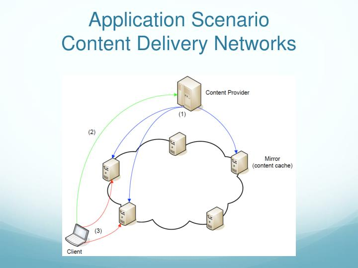 Application Scenario