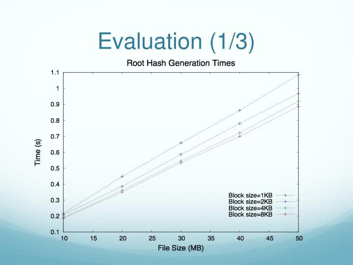 Evaluation (1/3)