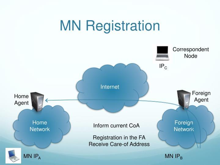 MN Registration