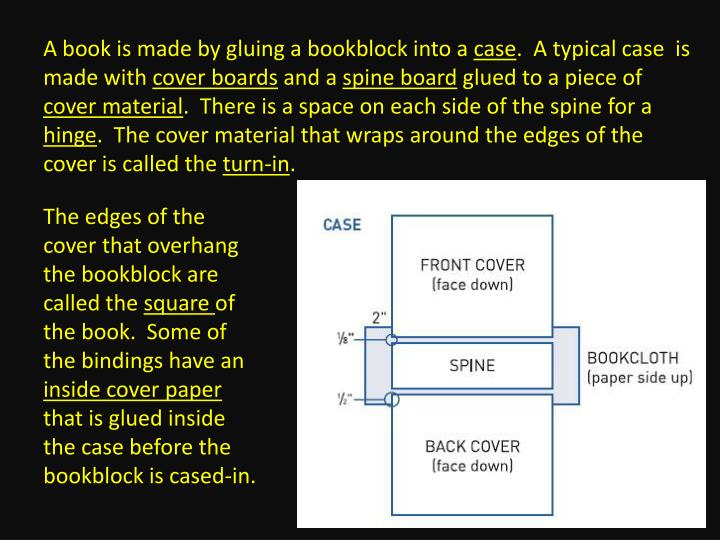A book is made by gluing a