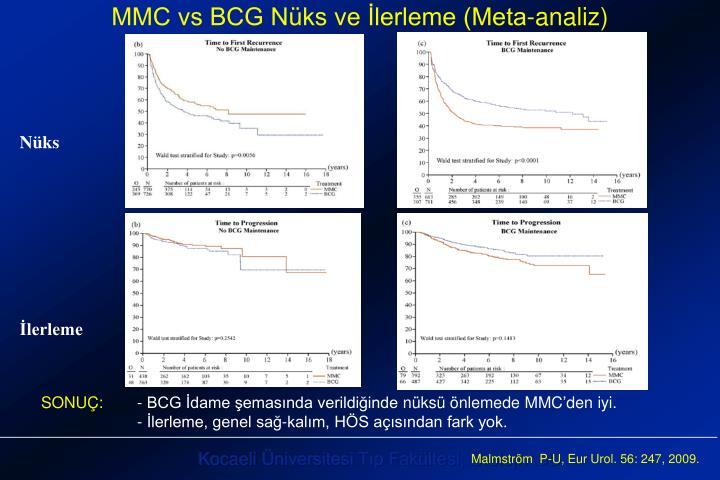 MMC vs BCG Nüks ve İlerleme (Meta-analiz)
