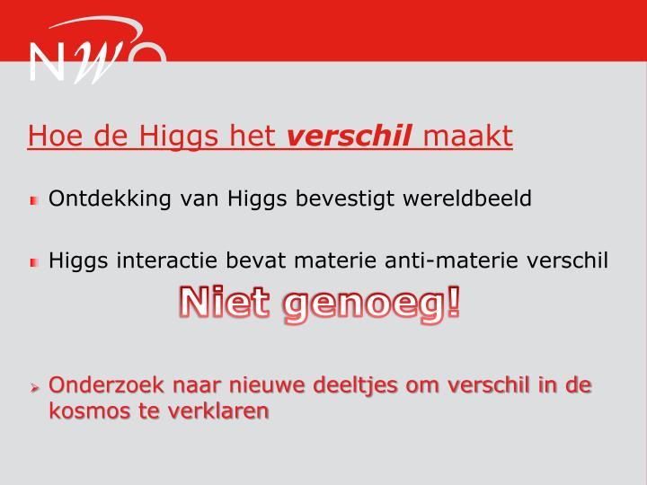 Hoe de Higgs het