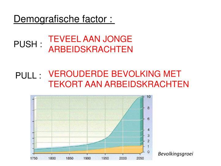 Demografische factor :