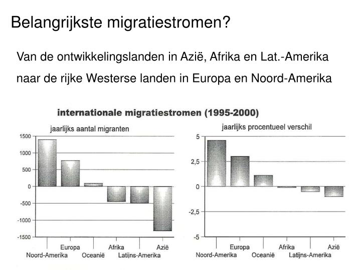 Belangrijkste migratiestromen?
